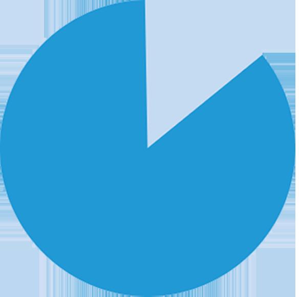新卒・中途比率グラフ